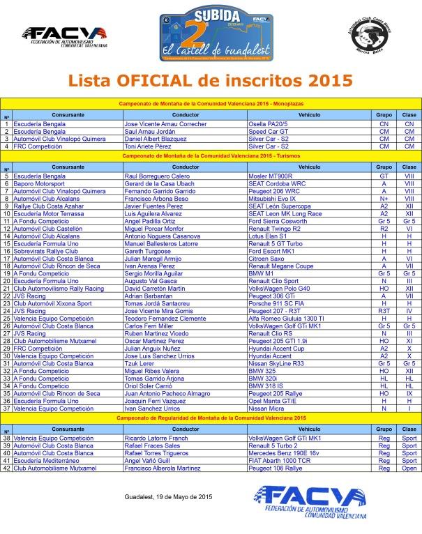 Lista Oficial Inscritos II Subida GUADALEST-Aprobada